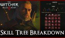 The Witcher 3 – Hướng build skill hiệu quả đầu game