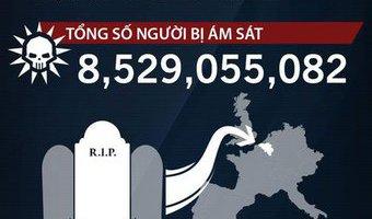 Số liệu thống kê của Assassin's Creed Unity trong năm...